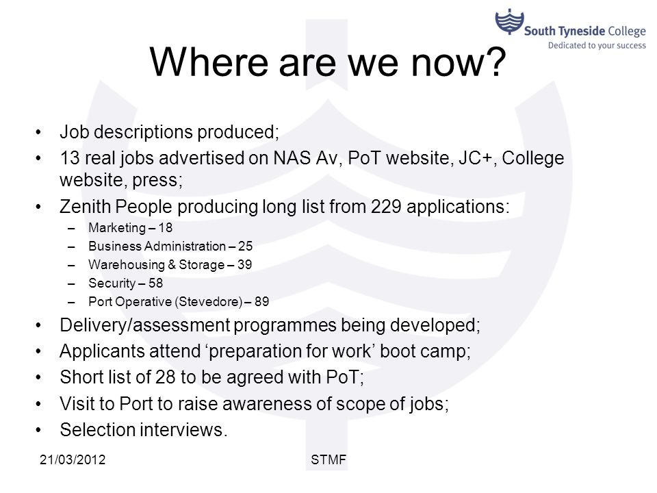 Where are we now Job descriptions produced;