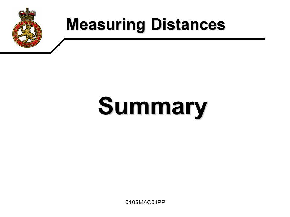 Summary Measuring Distances 0105MAC04PP