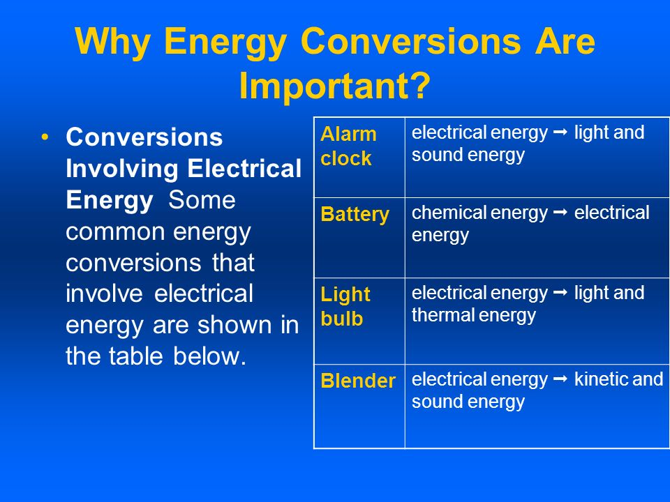 Why Energy Conversions Are Important