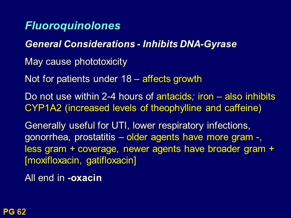 Fluoroquinolones General Considerations - Inhibits DNA-Gyrase