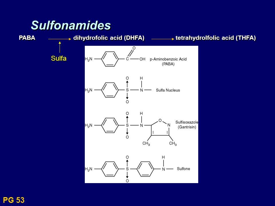 Sulfonamides PABA dihydrofolic acid (DHFA) tetrahydrolfolic acid (THFA)