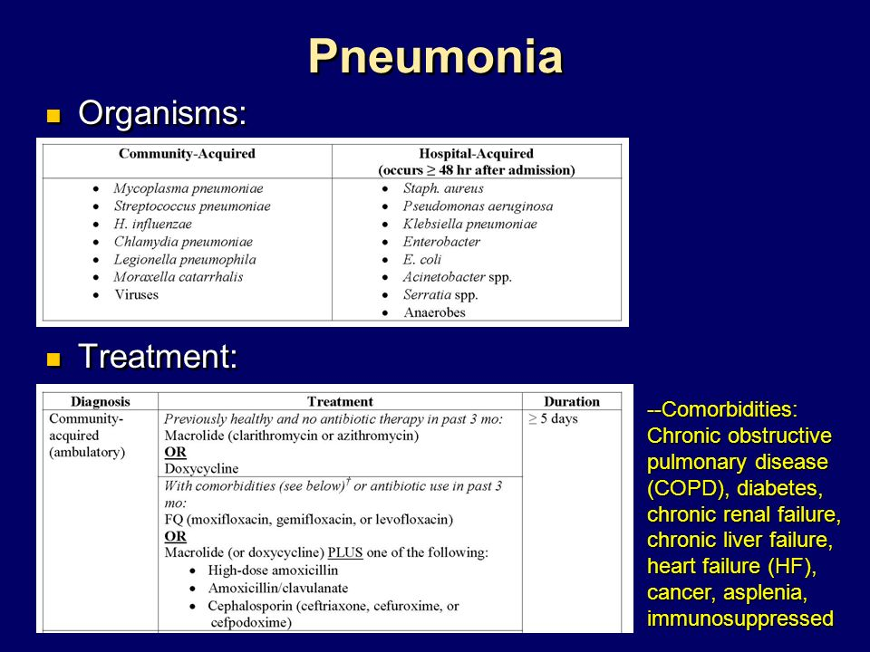 Pneumonia Organisms: Treatment: