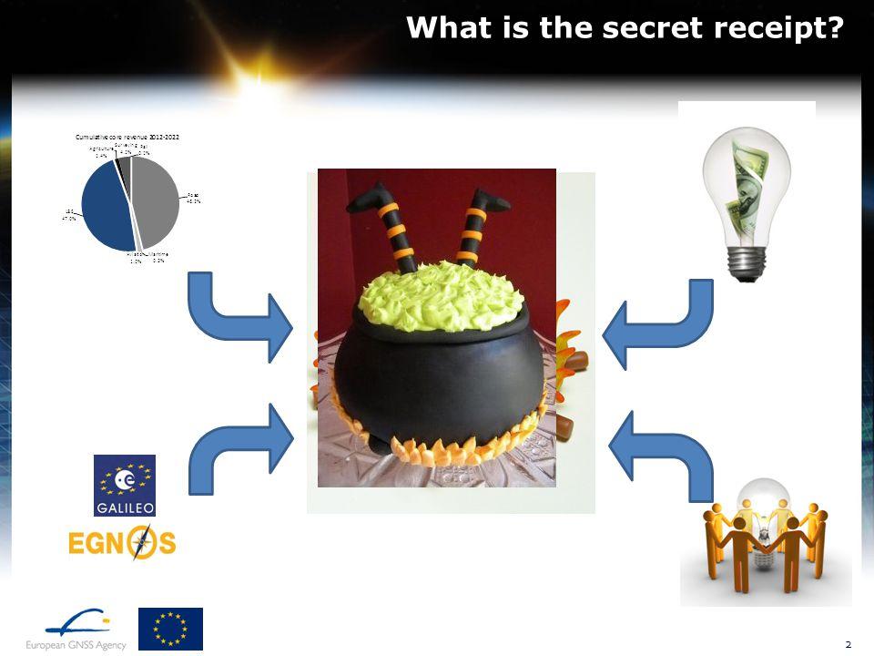 What is the secret receipt
