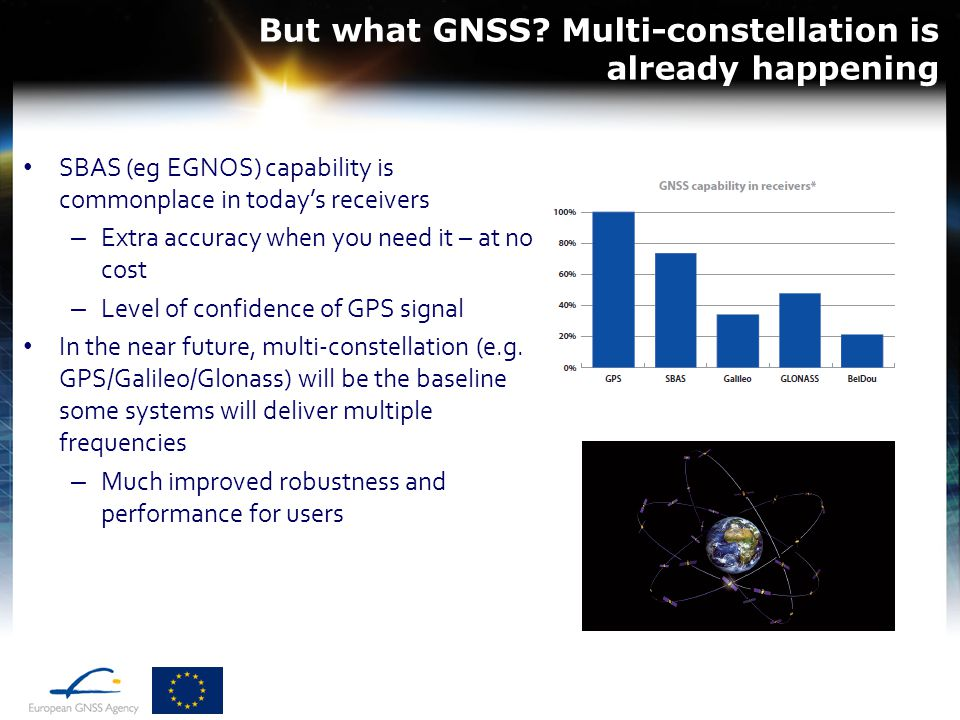 But what GNSS Multi-constellation is already happening