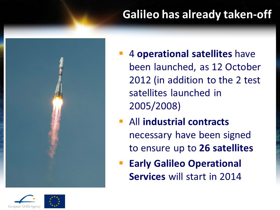 The European GNSS Programmes