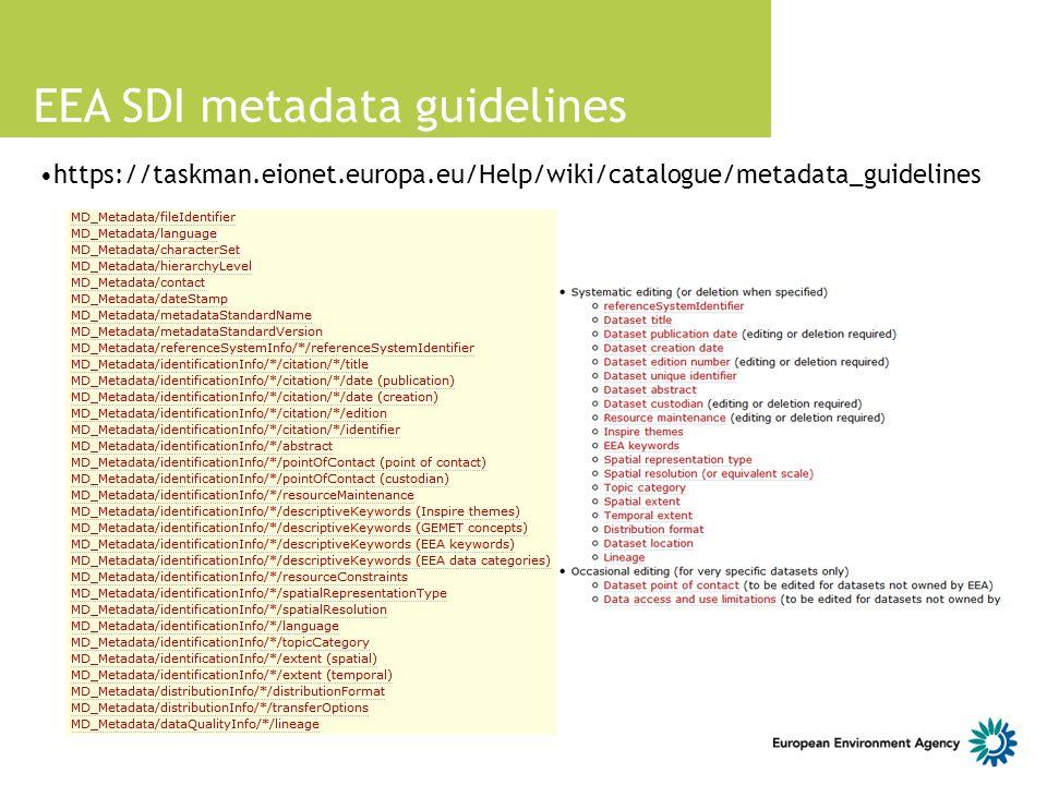 EEA SDI metadata guidelines
