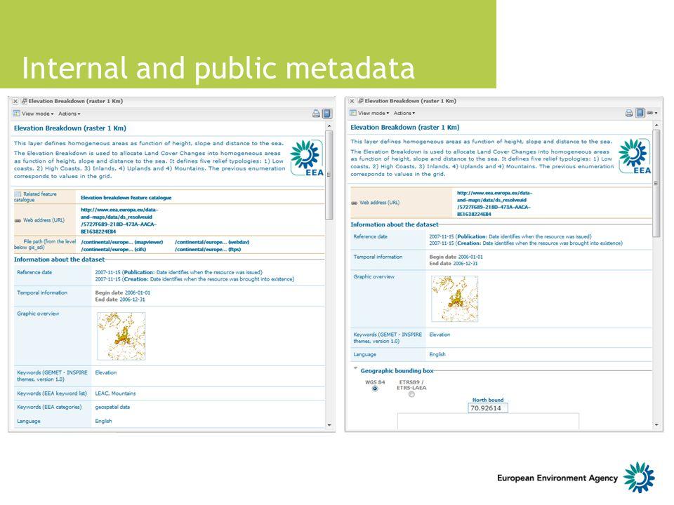 Internal and public metadata