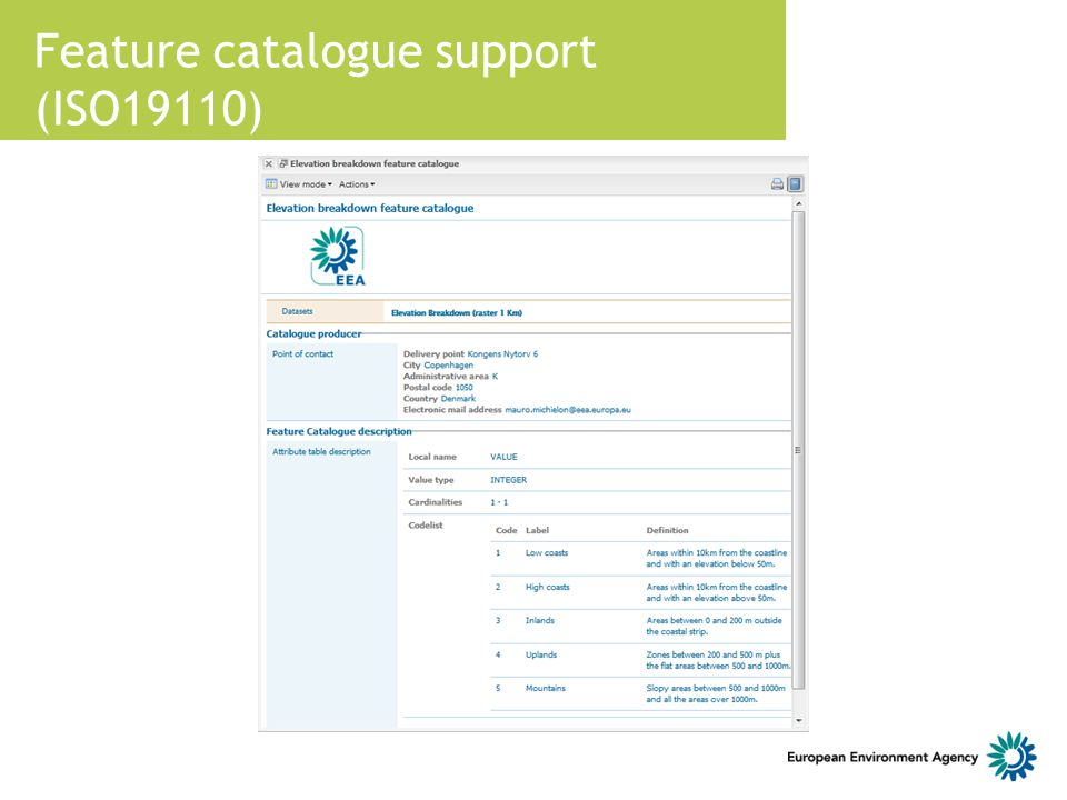 Feature catalogue support (ISO19110)
