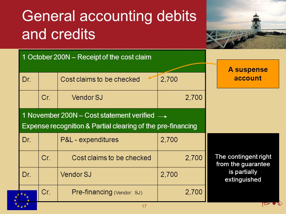 General accounting debits and credits