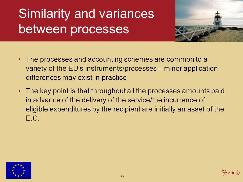 Similarity and variances between processes