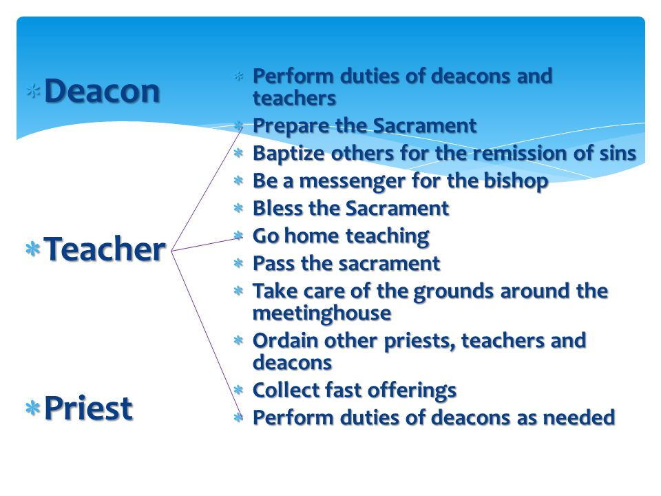 Deacon Teacher Priest Perform duties of deacons and teachers