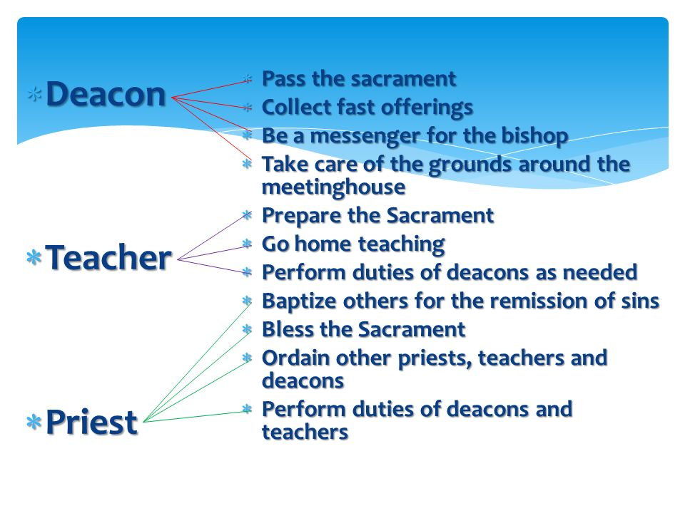Deacon Teacher Priest Pass the sacrament Collect fast offerings