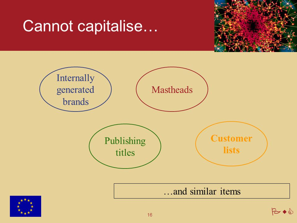 Internally generated brands