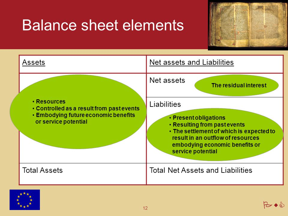 Balance sheet elements