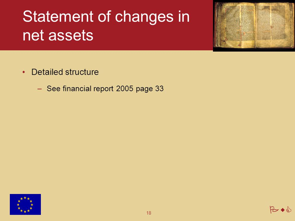 Statement of changes in net assets