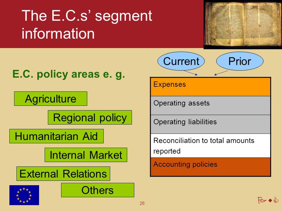 The E.C.s' segment information