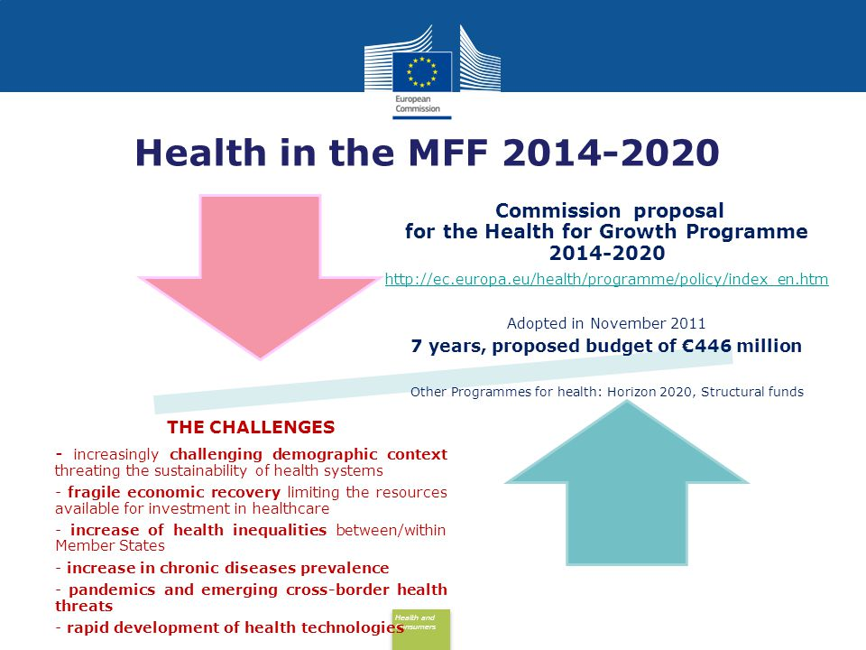 Health in the MFF 2014-2020 THE CHALLENGES. - increasingly challenging demographic context threating the sustainability of health systems.
