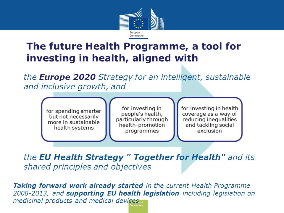 The future Health Programme, a tool for investing in health, aligned with