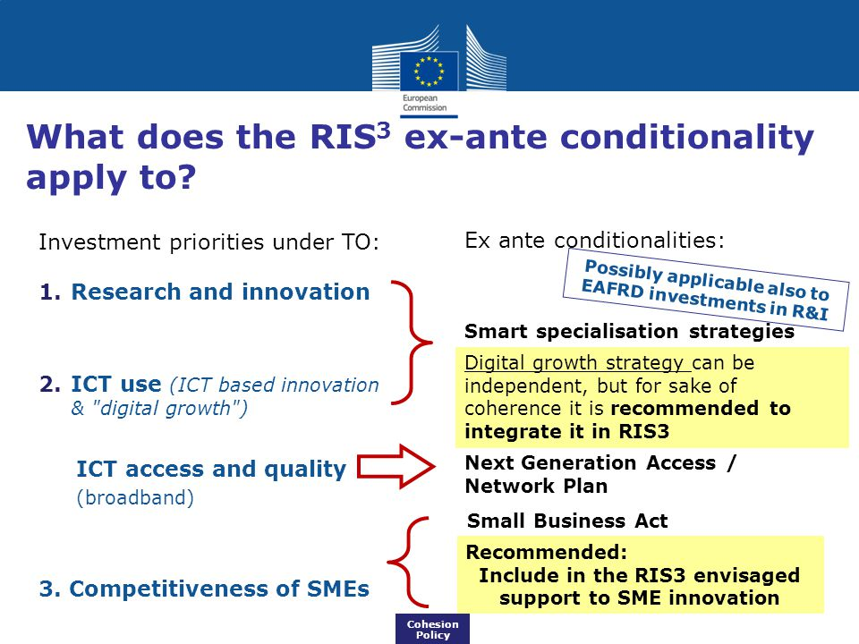 What does the RIS3 ex-ante conditionality apply to