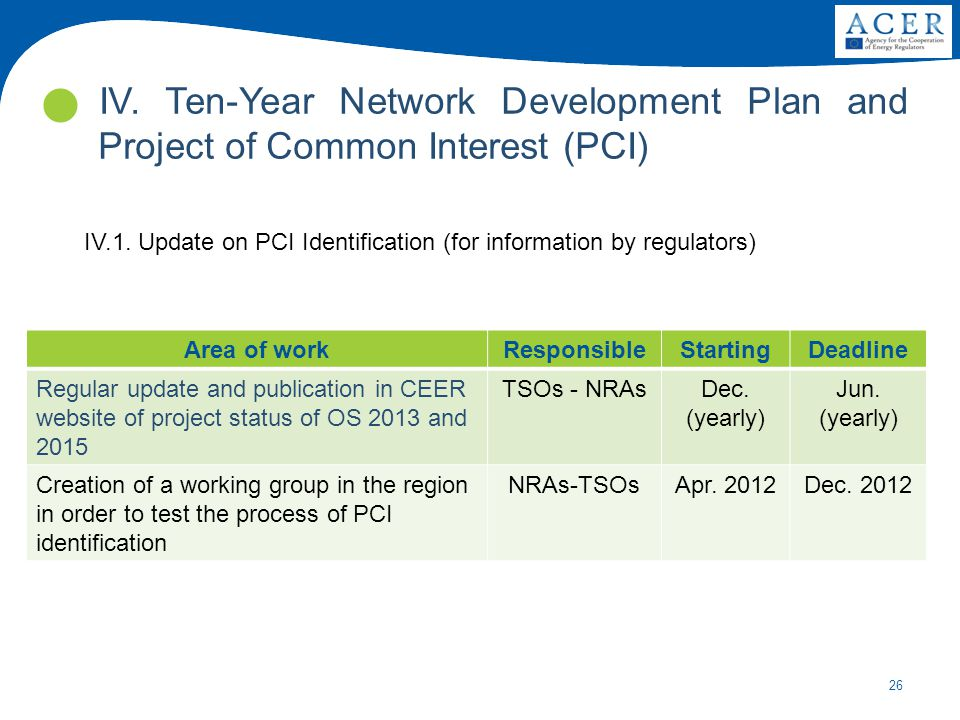 IV. Ten-Year Network Development Plan and Project of Common Interest (PCI)