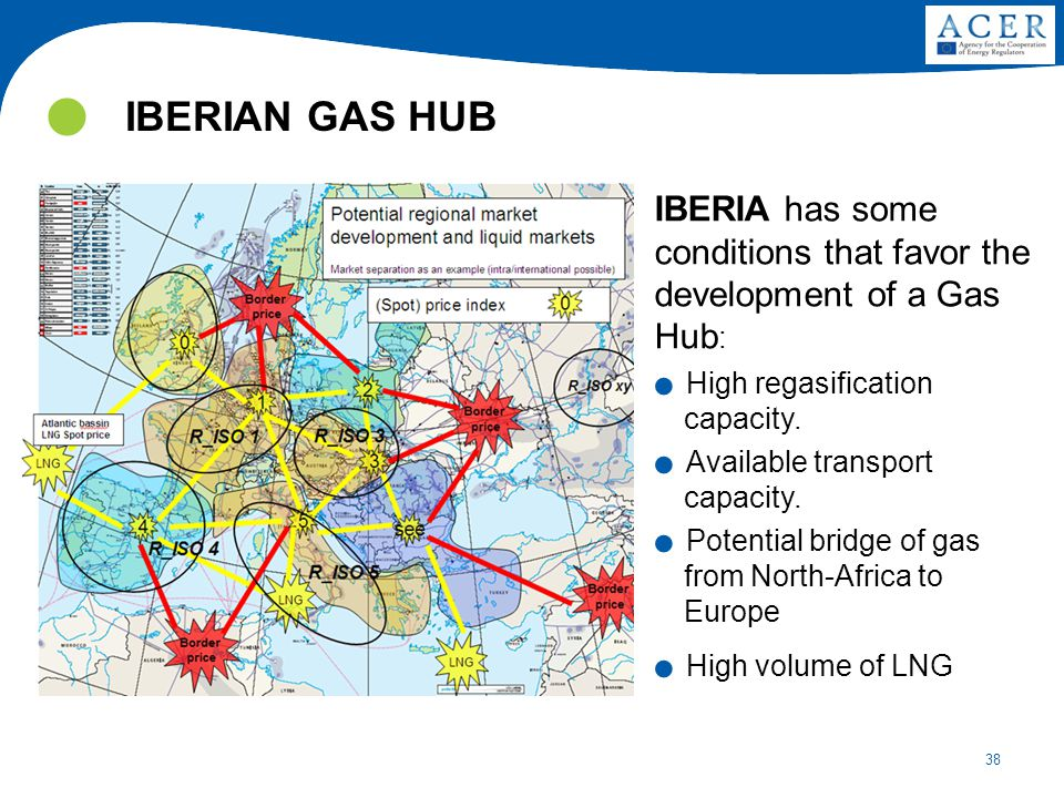 IBERIAN GAS HUB IBERIA has some conditions that favor the development of a Gas Hub: High regasification capacity.