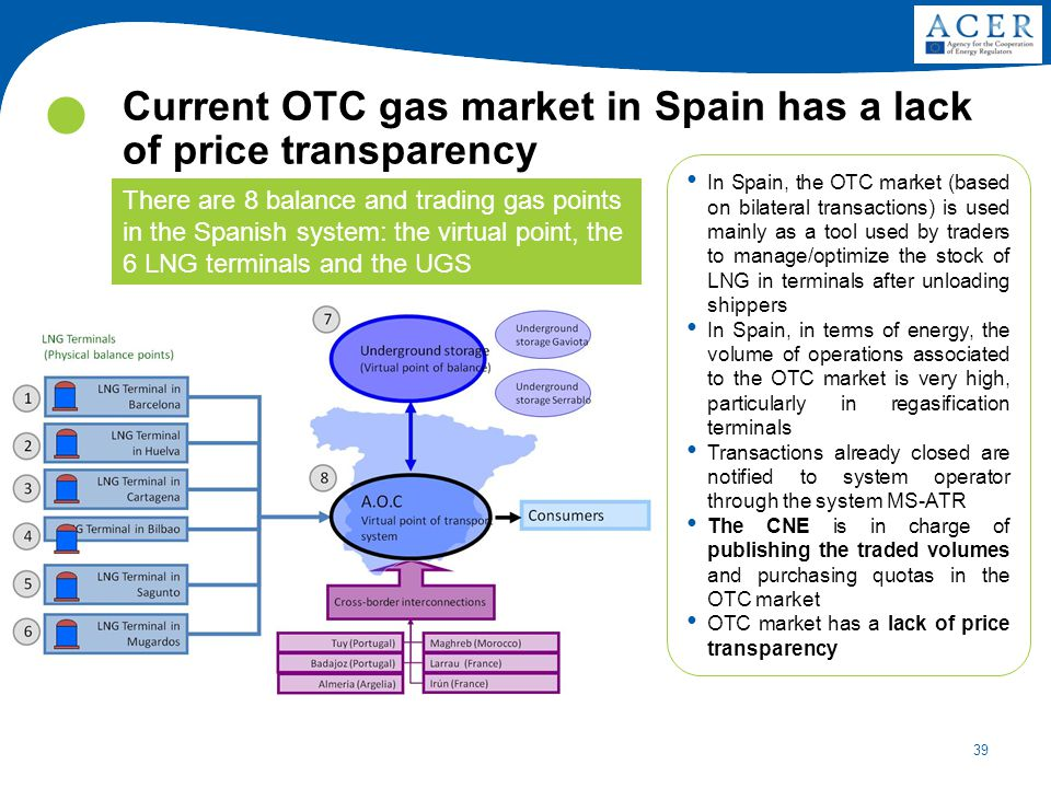Current OTC gas market in Spain has a lack of price transparency
