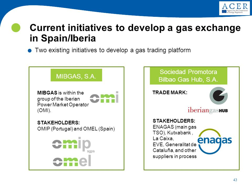 Current initiatives to develop a gas exchange in Spain/Iberia