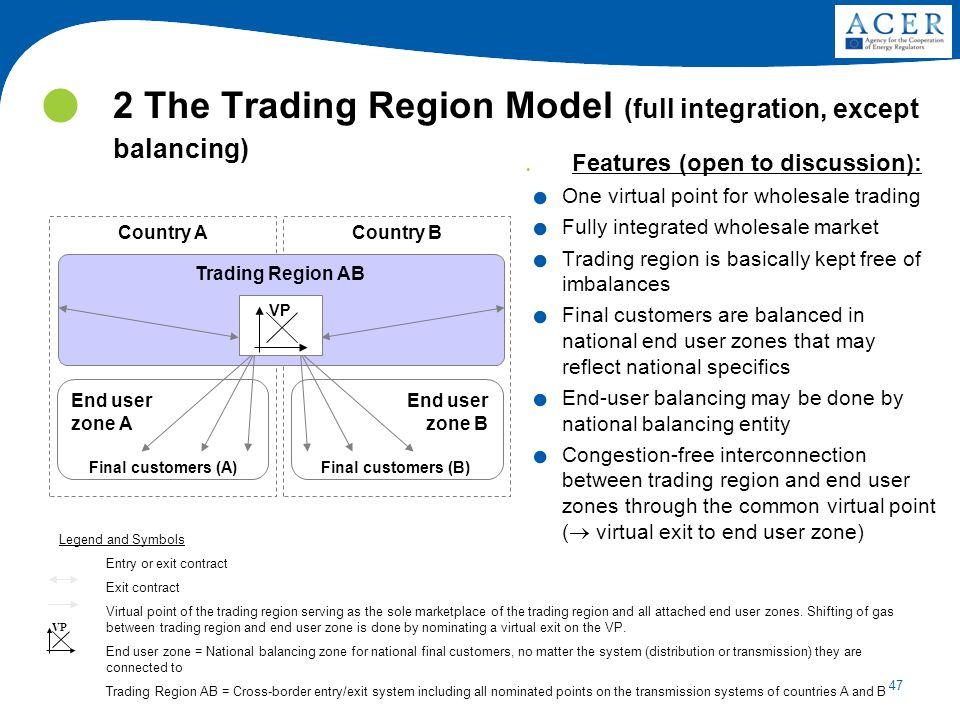 2 The Trading Region Model (full integration, except balancing)