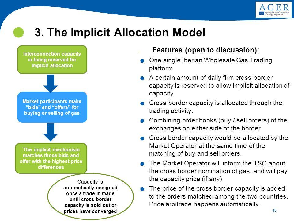 3. The Implicit Allocation Model