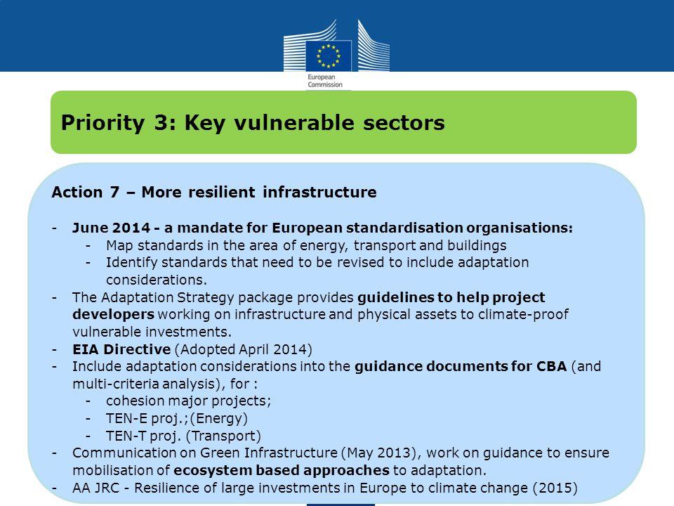 Priority 3: Key vulnerable sectors