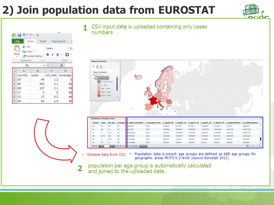 2) Join population data from EUROSTAT