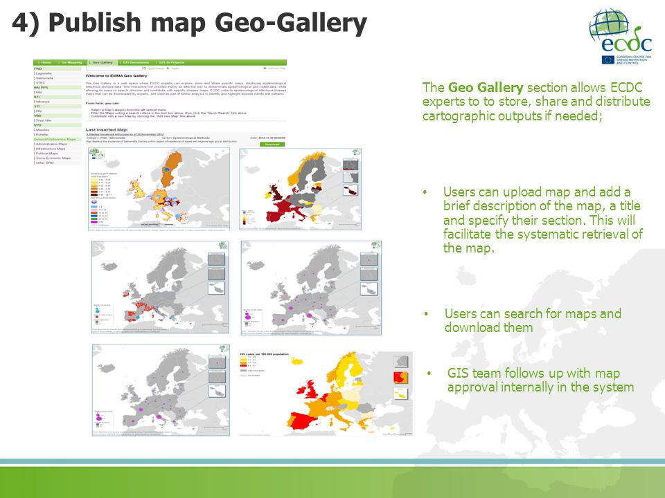 4) Publish map Geo-Gallery