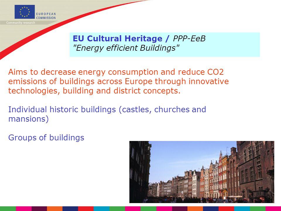 EU Cultural Heritage / PPP-EeB Energy efficient Buildings