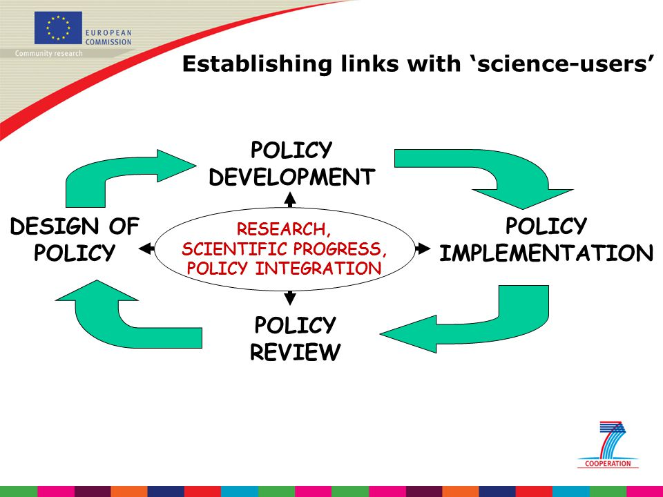 Establishing links with 'science-users'