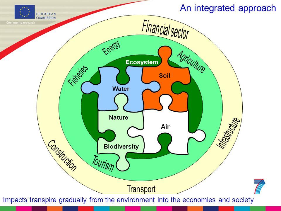 An integrated approach