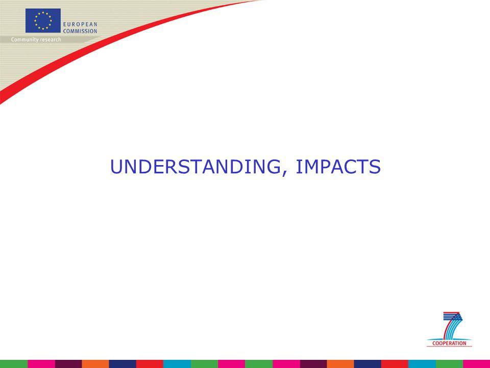 UNDERSTANDING, IMPACTS