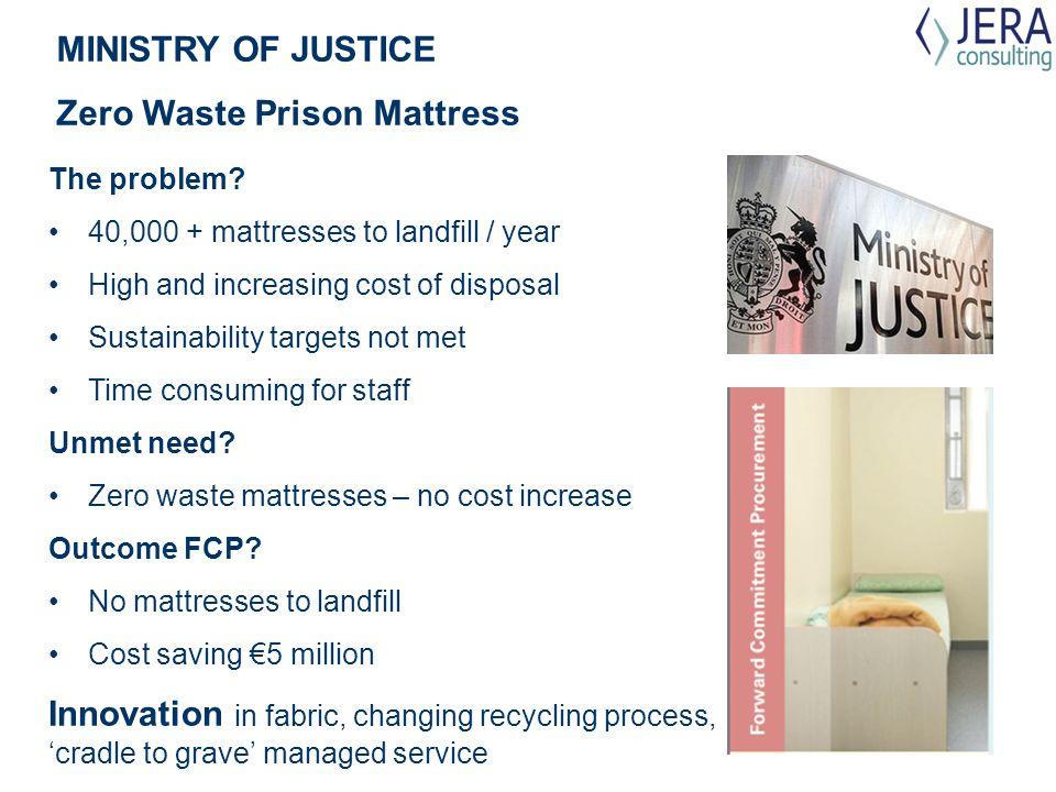 Zero Waste Prison Mattress