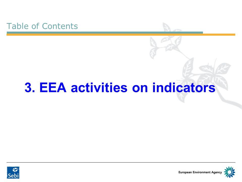 3. EEA activities on indicators