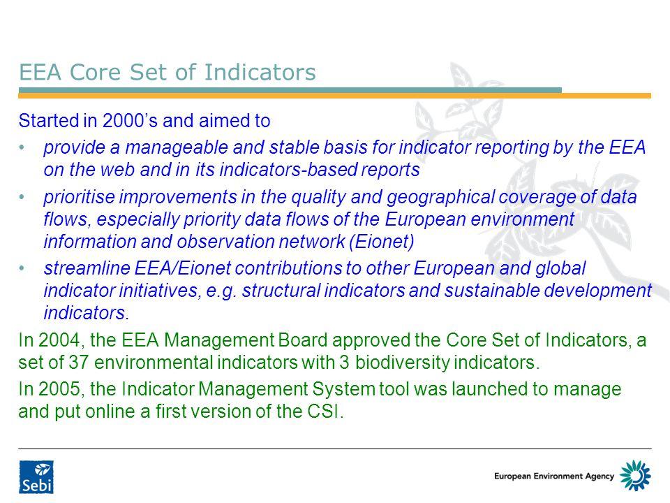 EEA Core Set of Indicators