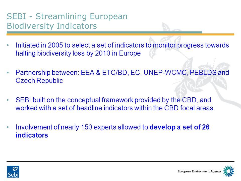 SEBI - Streamlining European Biodiversity Indicators