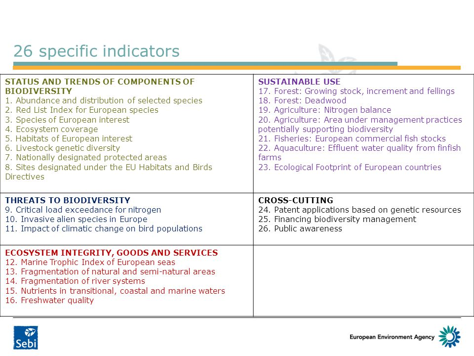 26 specific indicators STATUS AND TRENDS OF COMPONENTS OF BIODIVERSITY