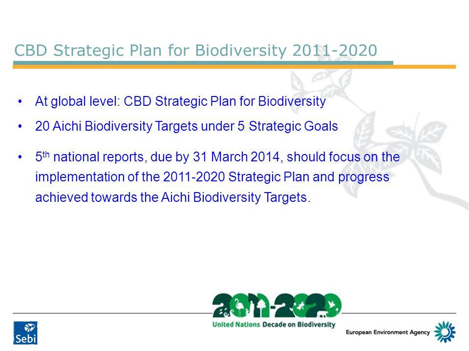 CBD Strategic Plan for Biodiversity 2011-2020