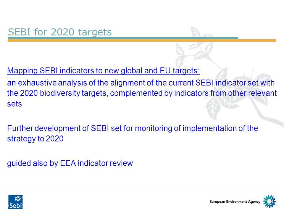 SEBI for 2020 targets Mapping SEBI indicators to new global and EU targets: