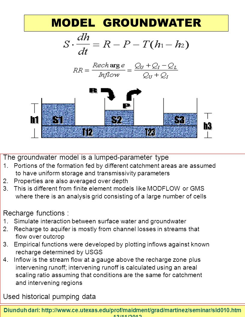 MODEL GROUNDWATER The groundwater model is a lumped-parameter type