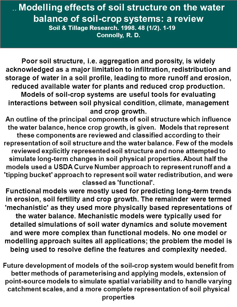 Soil & Tillage Research. 1998. 48 (1/2). 1-19