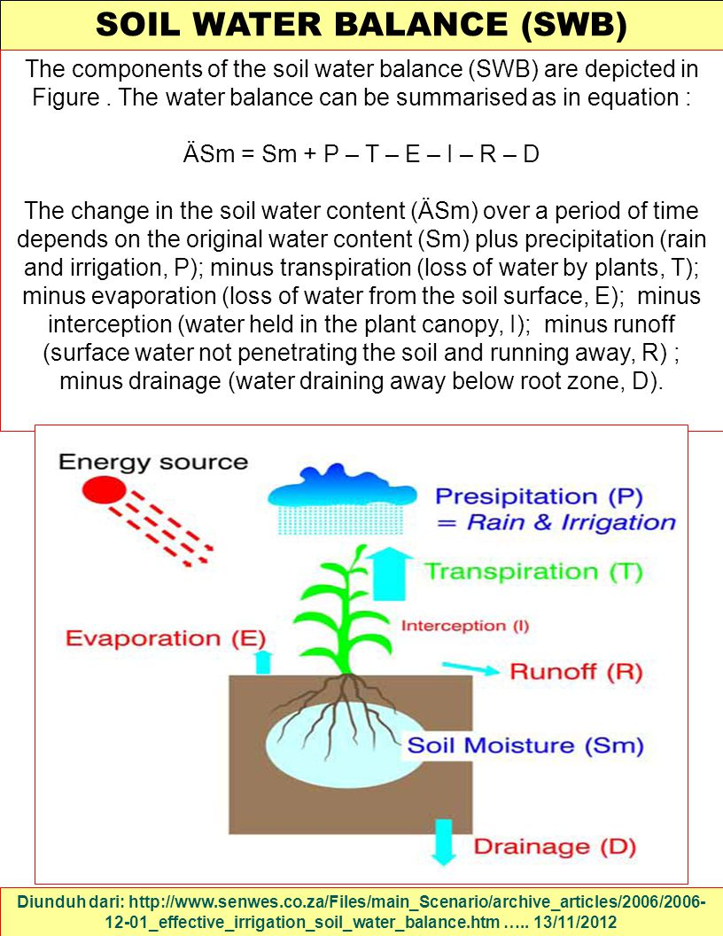 SOIL WATER BALANCE (SWB)