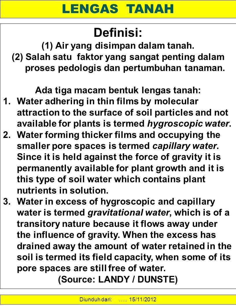 LENGAS TANAH Definisi: Air yang disimpan dalam tanah.