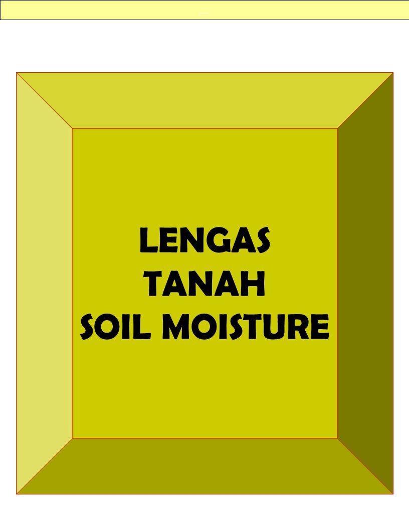 … LENGAS TANAH SOIL MOISTURE