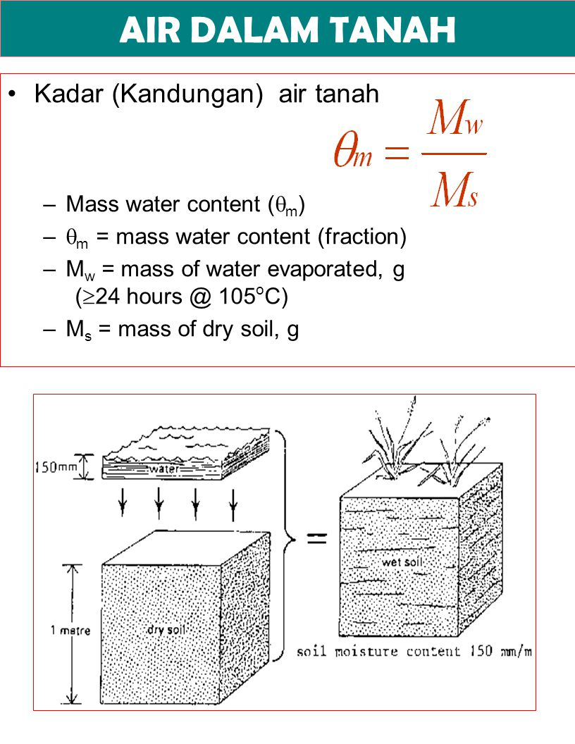 AIR DALAM TANAH Kadar (Kandungan) air tanah Mass water content (m)