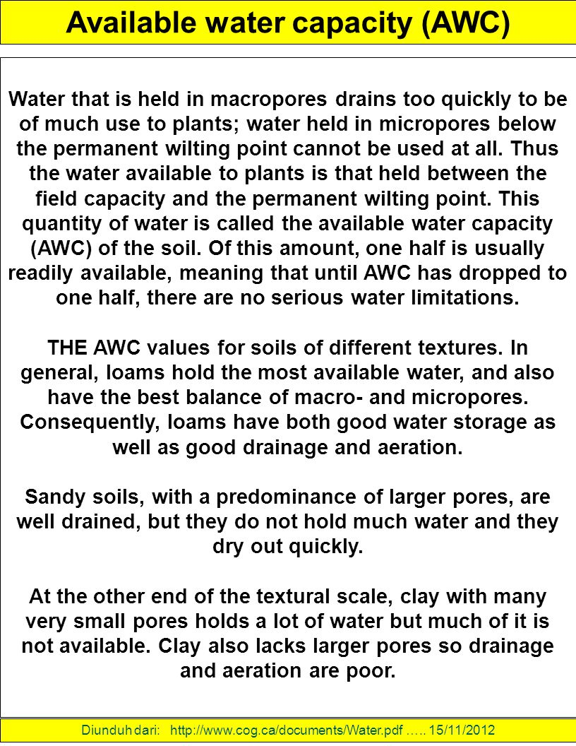 Available water capacity (AWC)